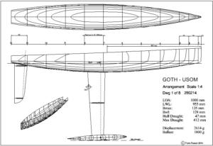 goth-usom