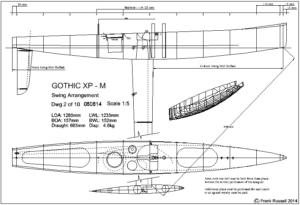 gothic-xp-m-plan